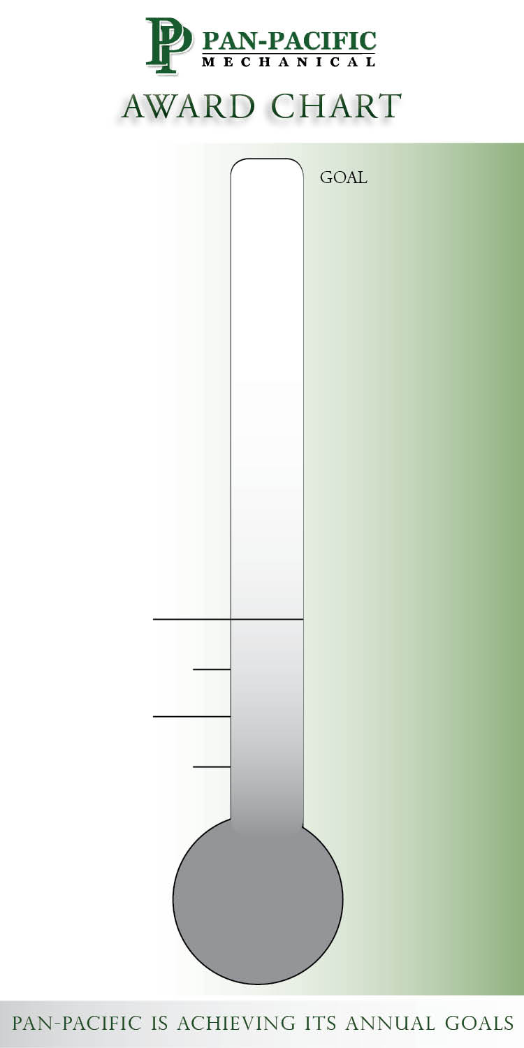 thermometervertical